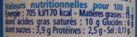 Crème épaisse légère (15 % MG) - Nutrition facts - fr