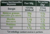 Rondelé Ail de Garonne & Fines Herbes (30 % MG) - Nutrition facts