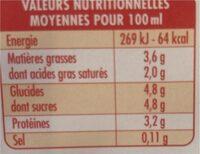 Lait de Bretagne Lait pasteurisé entier - Voedingswaarden - fr