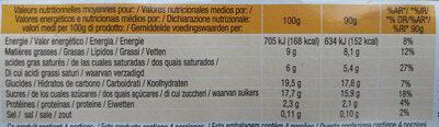 Panna Cotta Nappé de caramel - Informations nutritionnelles - fr
