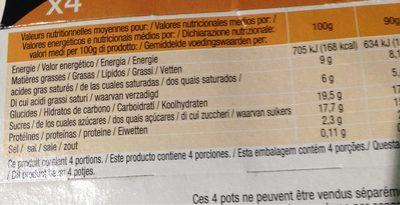 Panna Cotta caramel - Informations nutritionnelles