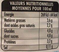 Lait ribot - Informations nutritionnelles - fr