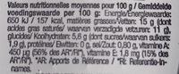 Matière grasse à tartiner - Nutrition facts - fr