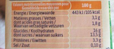 Ma crème Anglaise - Valori nutrizionali - fr