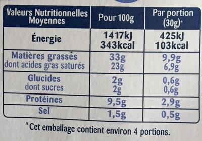 Rondelé au bleu - Nutrition facts