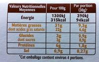 Noix de Dordogne - Informations nutritionnelles - fr