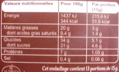 Pâte à Tartiner - Chocolat Noisette - Informations nutritionnelles