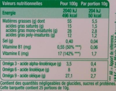 Tartine Doux - Nutrition facts - fr