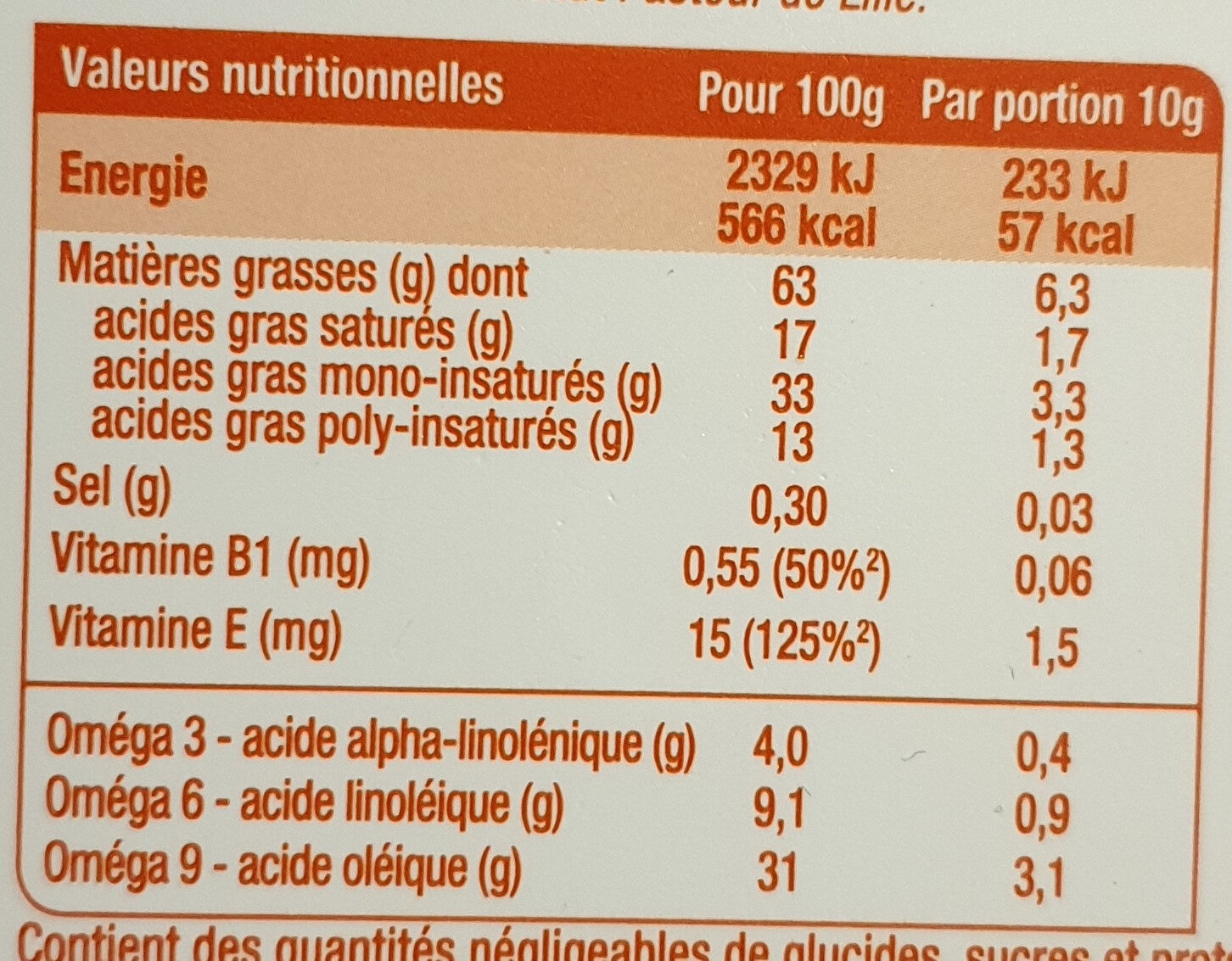 Primevère Tartine & Cuisson - Informations nutritionnelles - fr