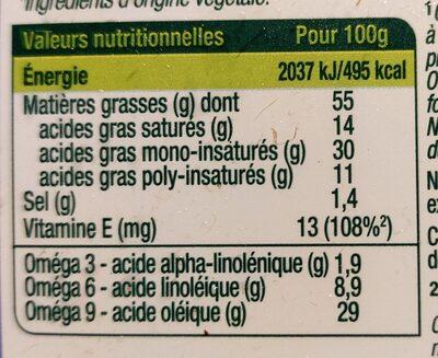 Primevère bio - Informations nutritionnelles
