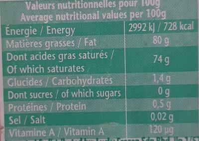 Bocage - Informations nutritionnelles - fr