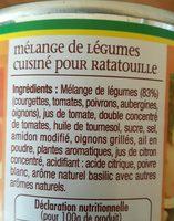 Ratatouille , Niçoise - Ingrédients - fr