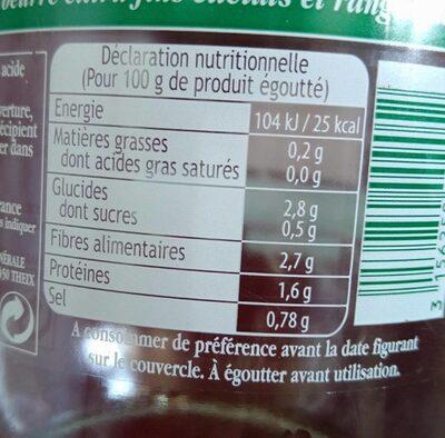 Haricots beurre - Valori nutrizionali - fr