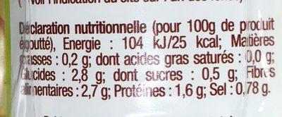 Haricots beurre extra-fins - Voedingswaarden - fr