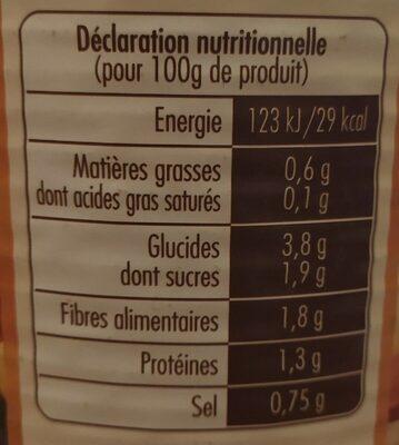 Légumes pour couscous - Informations nutritionnelles - fr