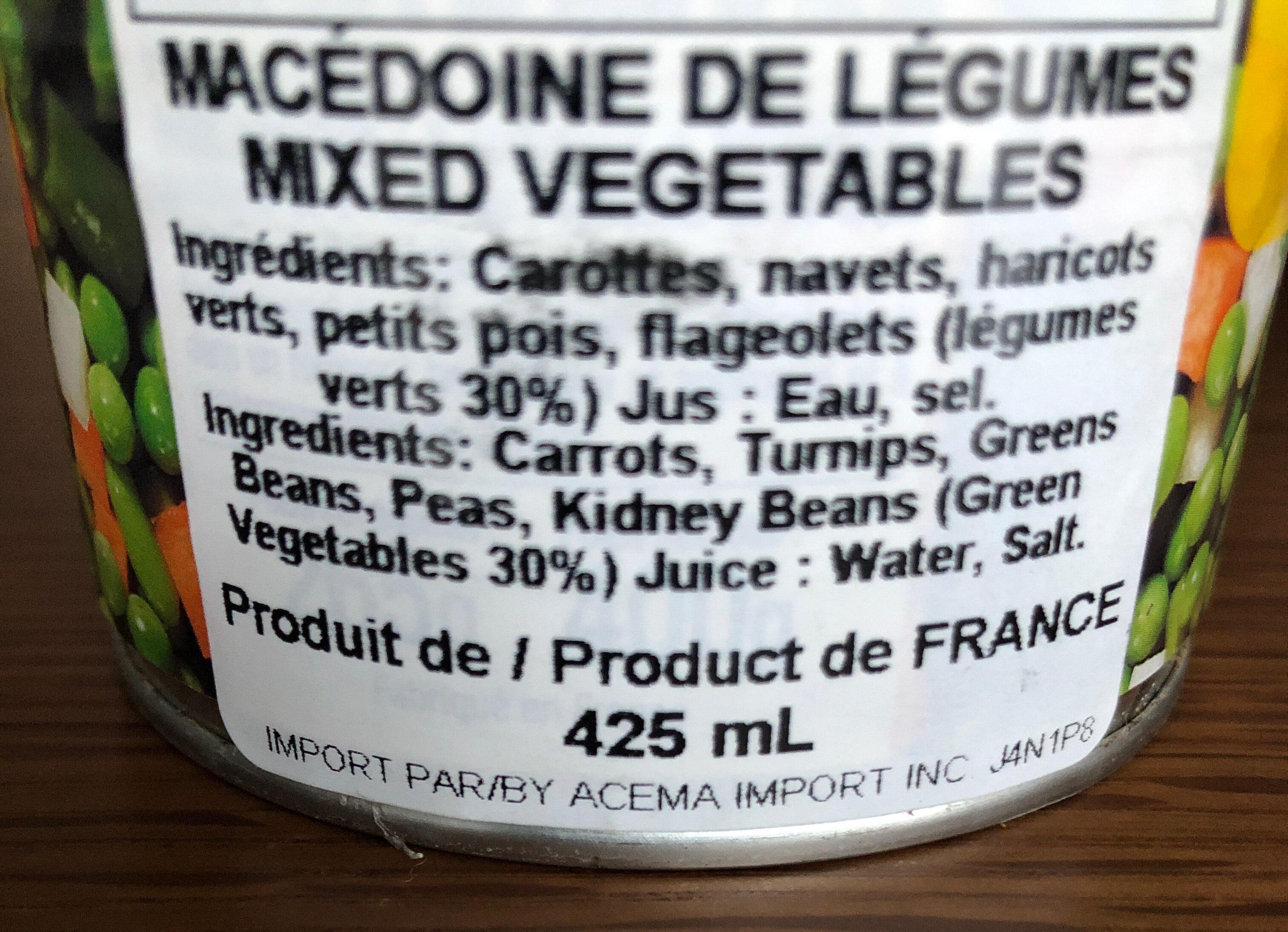 Macédoine - Ingrédients - fr