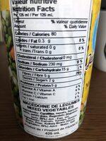 Macédoine - Informations nutritionnelles - fr