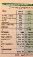 All-Bran Fibre Plus - Nutrition facts