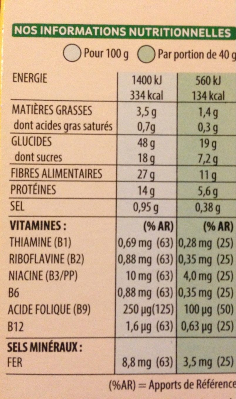 All-Bran Fibre Plus - Voedingswaarden