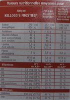 Kellogg's Frosties - Nutrition facts