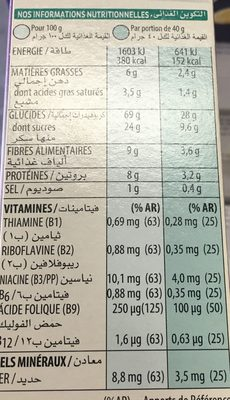 All Bran Fruit'n Fibres - Nutrition facts