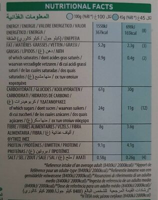 Céréales Country Store - Informations nutritionnelles
