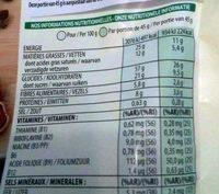 Extra ® Pépites (Morceaux de Chocolat Noir & Noisettes Grillées) - Informations nutritionnelles