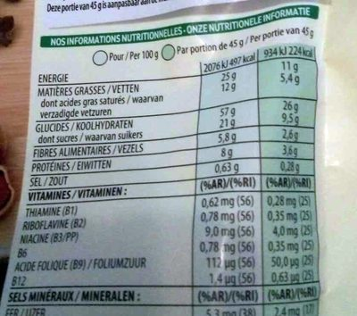 Kellog's Extra Pépites - Nutrition facts