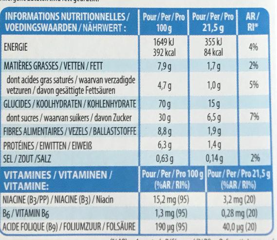 Spécial K Barres Croustillantes fruits rouges - Nutrition facts