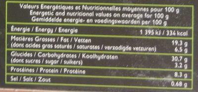 Les Tartelettes Raffinées - Informations nutritionnelles - fr