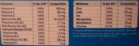 Multivitamines 1 par jour - Nutrition facts