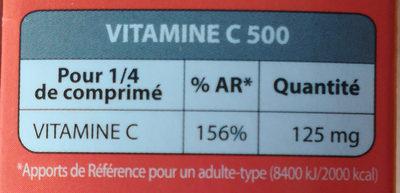 Juvamine Vitamine C 500 comprimés effervescents - Informations nutritionnelles - fr