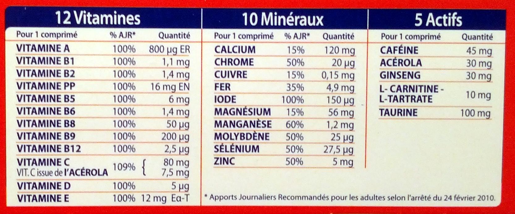 Juvamine Energie 27 actifs Arôme fruits rouges - Informations nutritionnelles