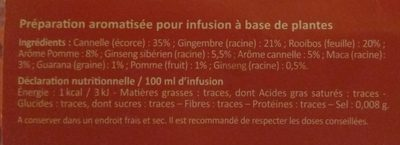 Amour - Ingredients - fr