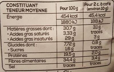 Graine de CHIA - Valori nutrizionali - fr