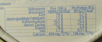 Geramont mit Joghurt - Voedigswaarden