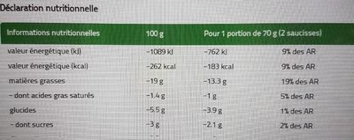 Petit camembert - Informations nutritionnelles - fr