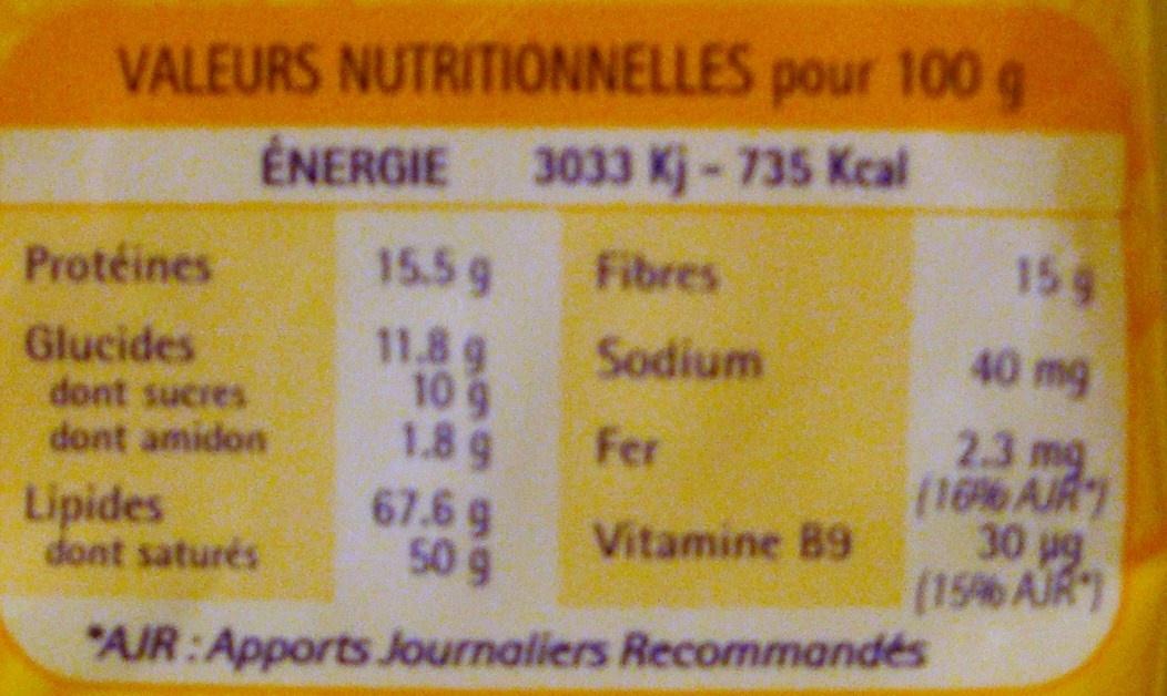 Noix de coco râpée - Informations nutritionnelles - fr