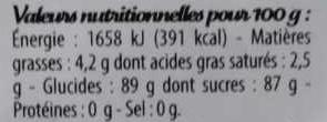 Pâte à Sucre - Informations nutritionnelles