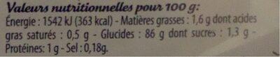 """Plaque + pic """"Joyeux Anniversaire SAINTE LUCIE - Nutrition facts - fr"""