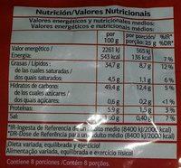 Patatas fritas lisas - Nutrition facts - es