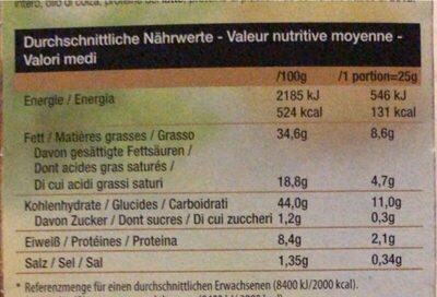 Königinpasteten - Informations nutritionnelles - de