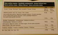 Les 3 Toques Sweet Tartlettes 9 Piece - Voedingswaarden - fr
