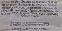 Céraine - Ingrédients