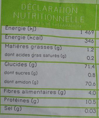 La Copaline - Informations nutritionnelles