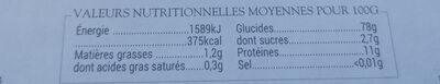 Pains Azymes - Informations nutritionnelles - fr