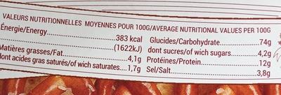 Bretzels - Informations nutritionnelles - fr