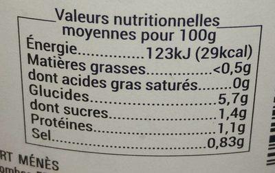 Cornichons Aigres Doux de France - Informations nutritionnelles