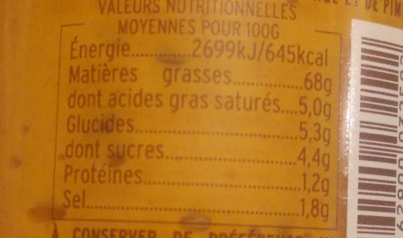 Rouille à la Sétoise - Nutrition facts - fr