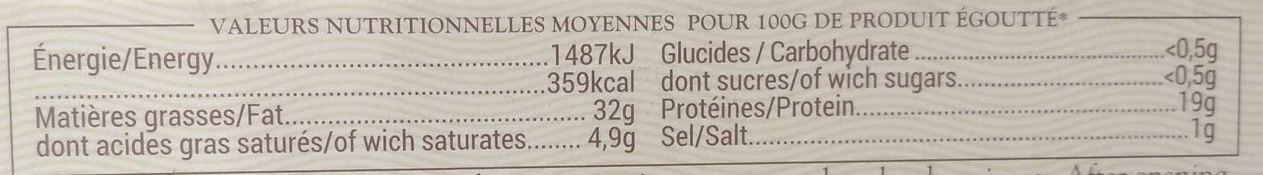 Sardines du Petit Mousse - Sans Peau et Sans Arête - à l'Huile d'Olive Vierge Extra Préparation à l'Ancienne - Informations nutritionnelles - fr